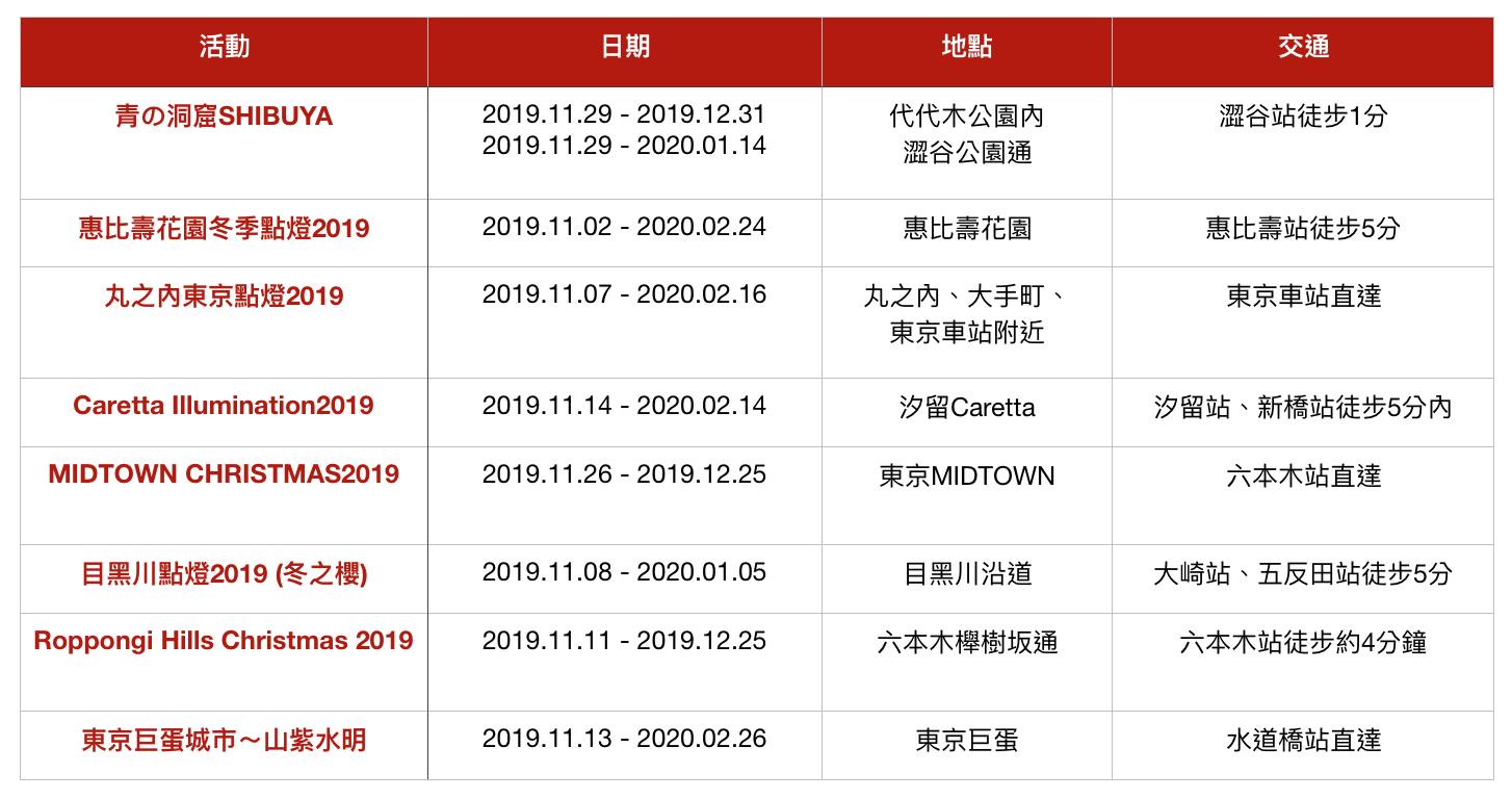 2019東京冬季點燈