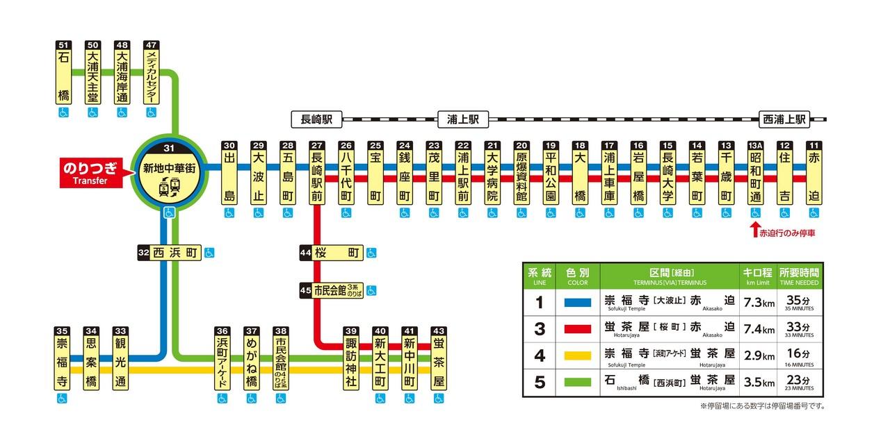 長崎路面電車路線圖