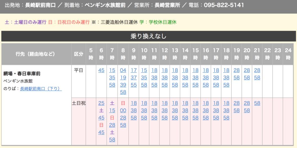 長崎車站前往企鵝水族館巴士時刻表